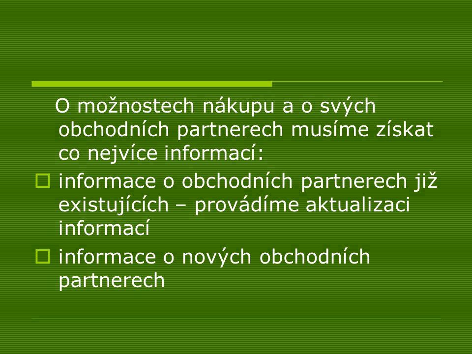 O možnostech nákupu a o svých obchodních partnerech musíme získat co nejvíce informací:  informace o obchodních partnerech již existujících – provádíme aktualizaci informací  informace o nových obchodních partnerech
