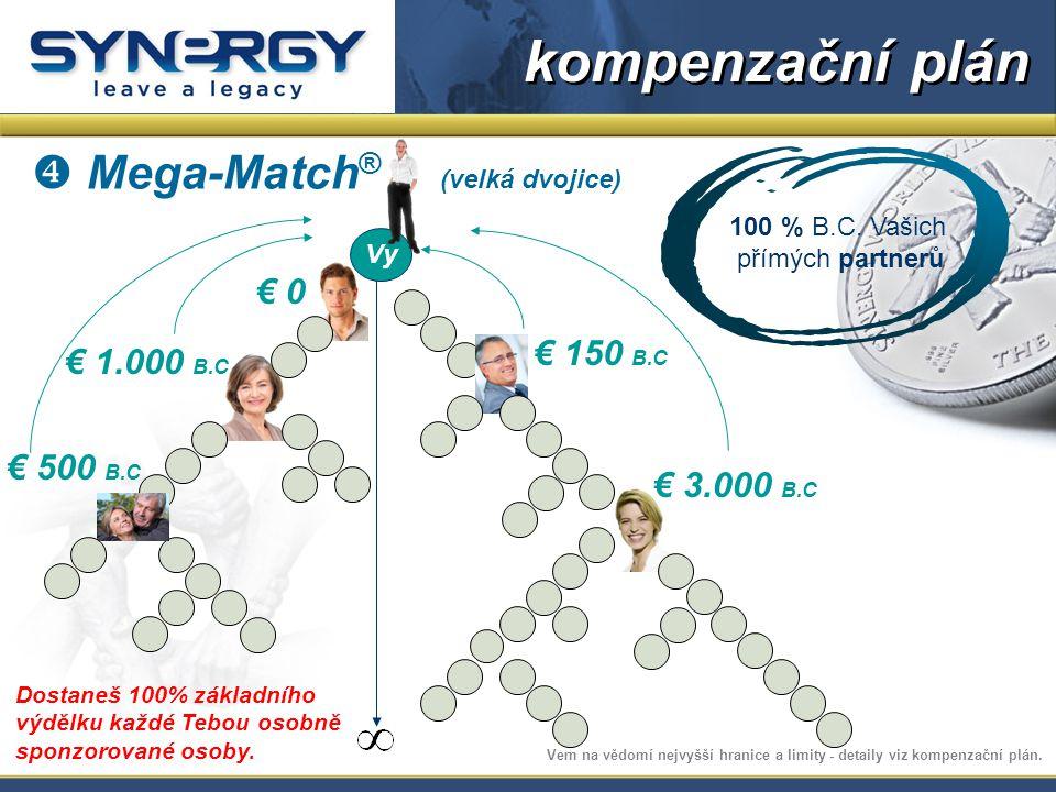 € 500 B.C Dostaneš 100% základního výdělku každé Tebou osobně sponzorované osoby.