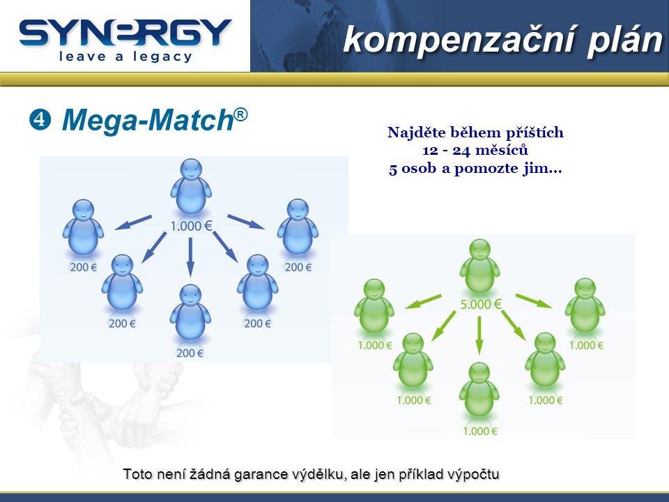  Mega-Match ® Toto není žádná garance výdělku, ale jen příklad výpočtu kompenzační plán Najděte během příštích 12 - 24 měsíců 5 osob a pomozte jim…