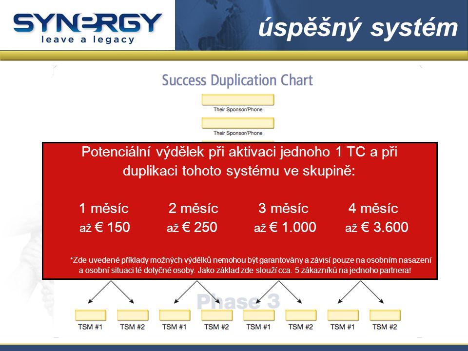 Potenciální výdělek při aktivaci jednoho 1 TC a při duplikaci tohoto systému ve skupině: 1 měsíc 2 měsíc 3 měsíc 4 měsíc až € 150 až € 250 až € 1.