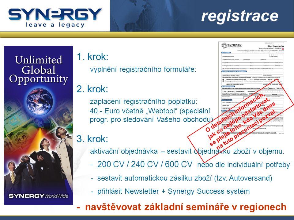 1.krok: vyplnění registračního formuláře: 2.