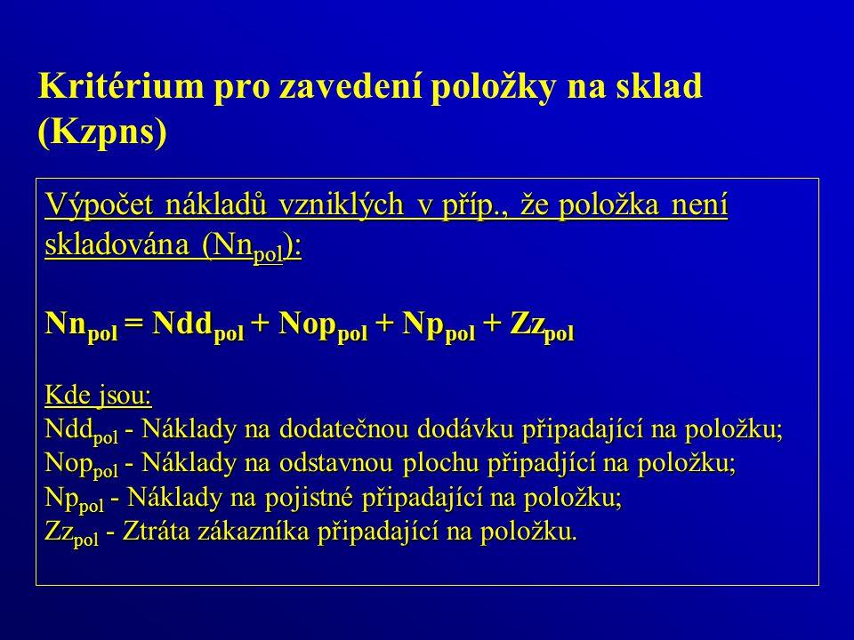 Kritérium pro zavedení položky na sklad (Kzpns) Výpočet nákladů vzniklých v příp., že položka není skladována (Nn pol ): Nn pol = Ndd pol + Nop pol + Np pol + Zz pol Kde jsou: Ndd pol - Náklady na dodatečnou dodávku připadající na položku; Nop pol - Náklady na odstavnou plochu připadjící na položku; Np pol - Náklady na pojistné připadající na položku; Zz pol - Ztráta zákazníka připadající na položku.