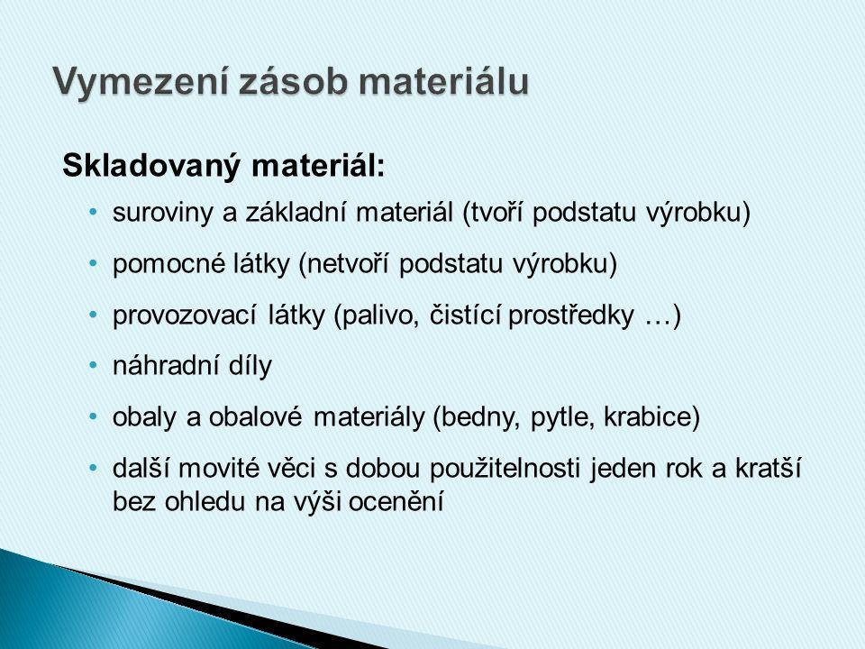 Skladovaný materiál: suroviny a základní materiál (tvoří podstatu výrobku) pomocné látky (netvoří podstatu výrobku) provozovací látky (palivo, čistící