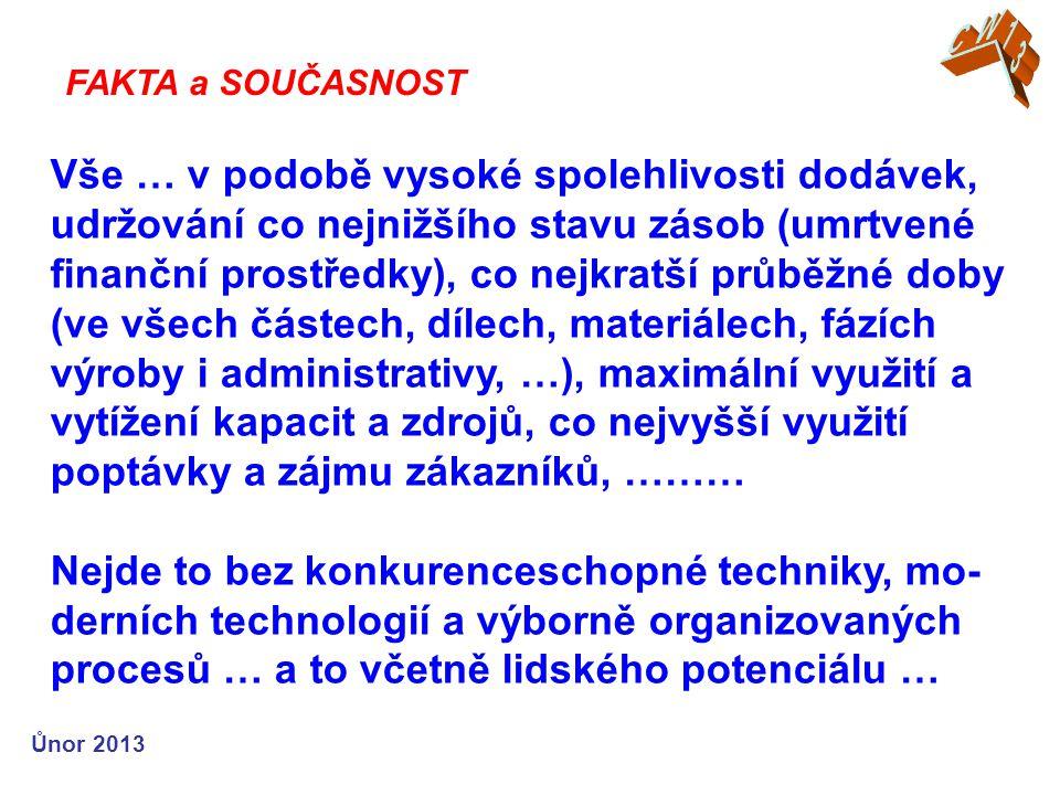 Leden 2013 JEŠTĚ DALŠÍ POHLEDY Logistika 80.