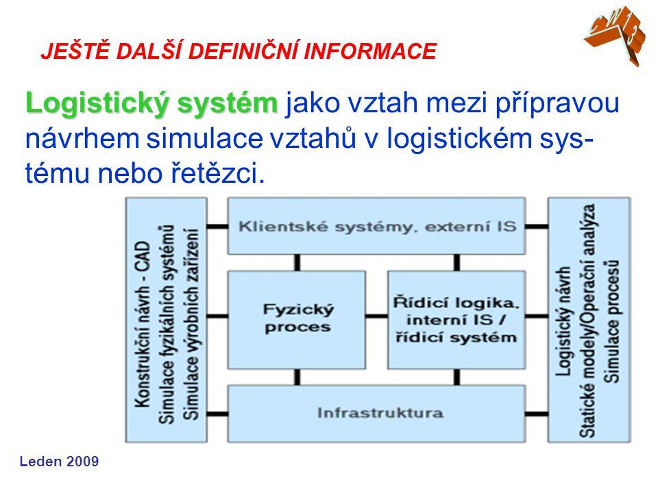 Leden 2009 JEŠTĚ DALŠÍ DEFINIČNÍ INFORMACE Logistický systém Logistický systém jako vztah mezi přípravou návrhem simulace vztahů v logistickém sys- tému nebo řetězci.