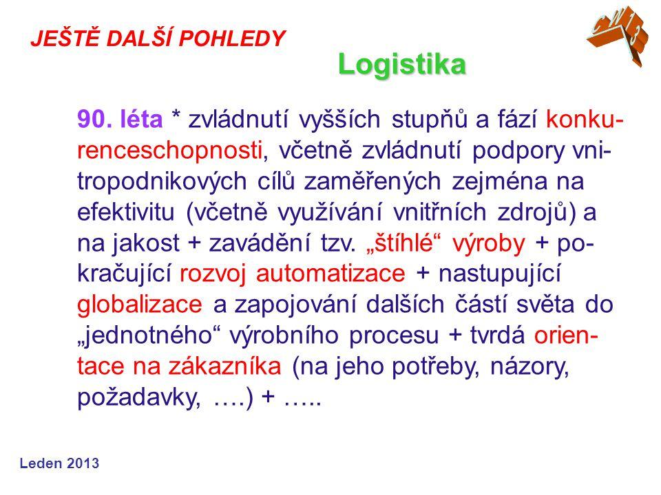 Leden 2013 JEŠTĚ DALŠÍ POHLEDY Logistika 90.