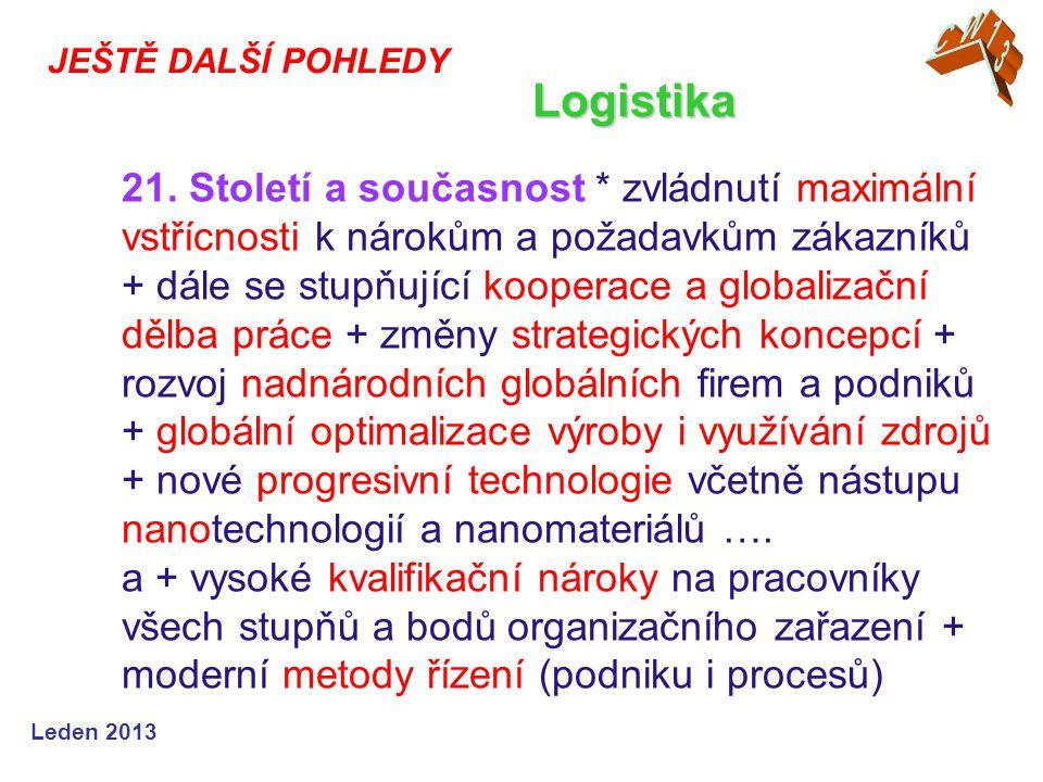 Leden 2013 JEŠTĚ DALŠÍ POHLEDY Logistika 21.