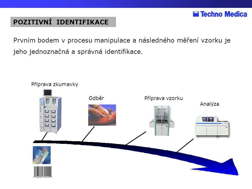 Příprava zkumavky Odběr Příprava vzorku Analýza Prvním bodem v procesu manipulace a následného měření vzorku je jeho jednoznačná a správná identifikac