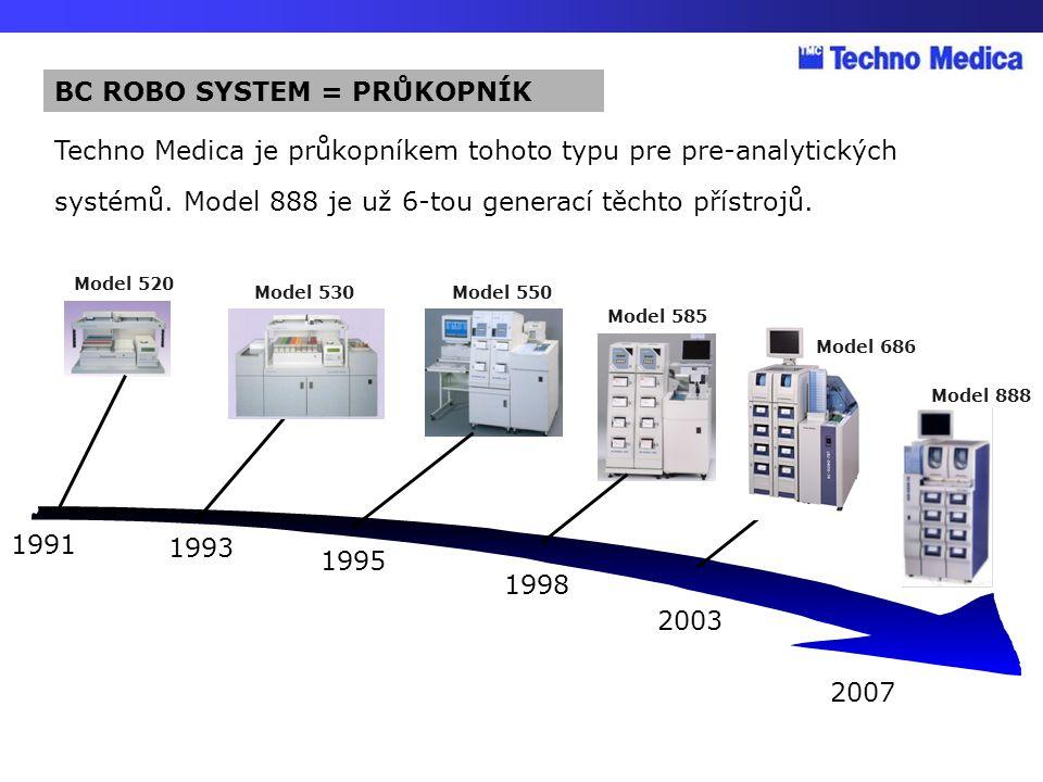 1993 1995 1998 Model 520 Model 530Model 550 Model 585 2003 Model 686 2007 Model 888 1991 BC ROBO SYSTEM = PRŮKOPNÍK Techno Medica je průkopníkem tohot