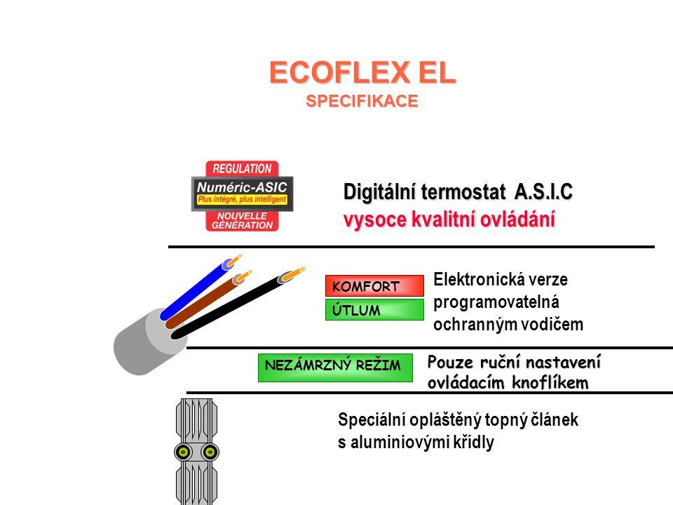 ECOFLEX SL – náhradní díly
