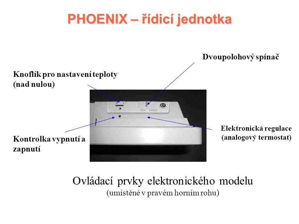 Speciální opláštěný topný článek s aluminiovými křídly Elektronická verze programovatelná ochranným vodičem KOMFORT ÚTLUM Specifikace PHOENIX rozsah 5