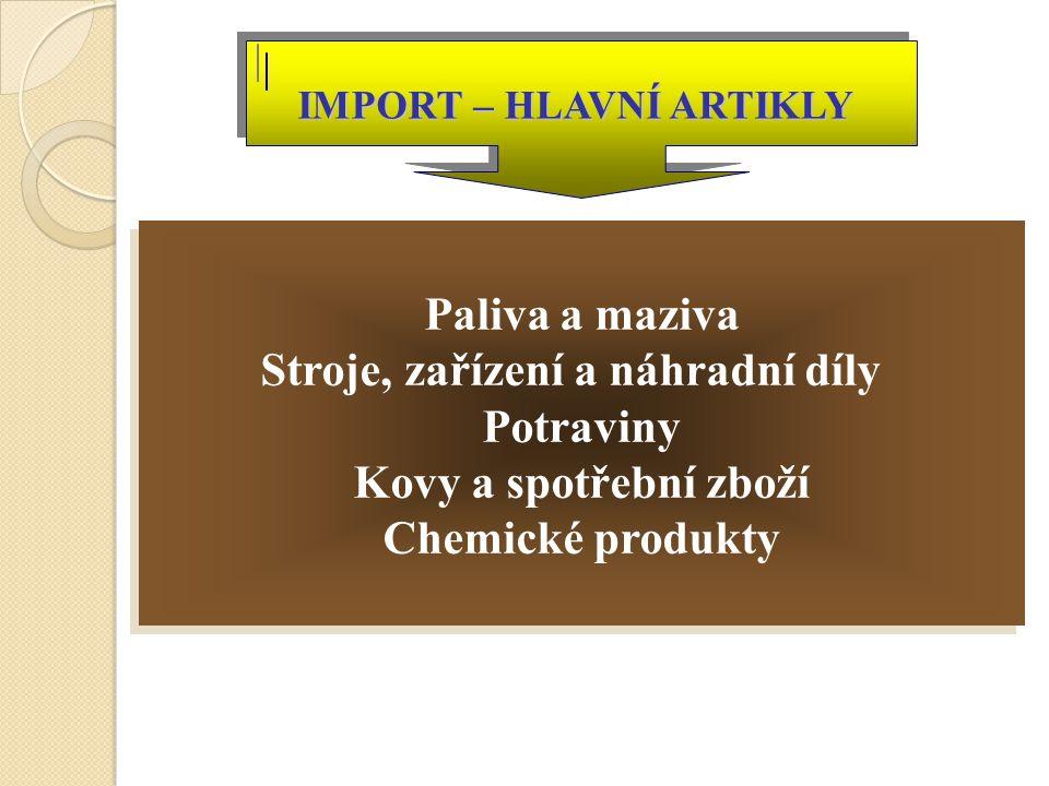 ZÁRUKY PRO ZAHRANIČNÍ INVESTORY 1.Plná ocrana a bezpečnost na státním území.