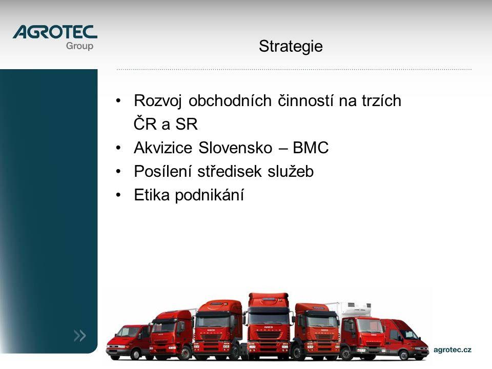 Strategie Rozvoj obchodních činností na trzích ČR a SR Akvizice Slovensko – BMC Posílení středisek služeb Etika podnikání