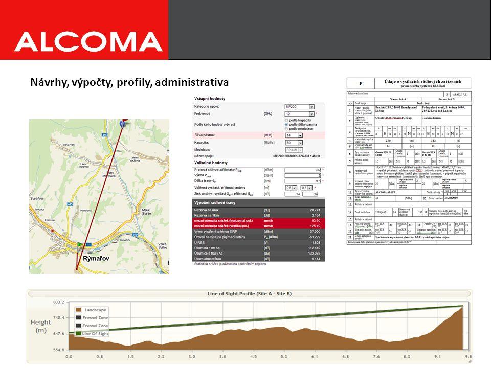 Návrhy, výpočty, profily, administrativa