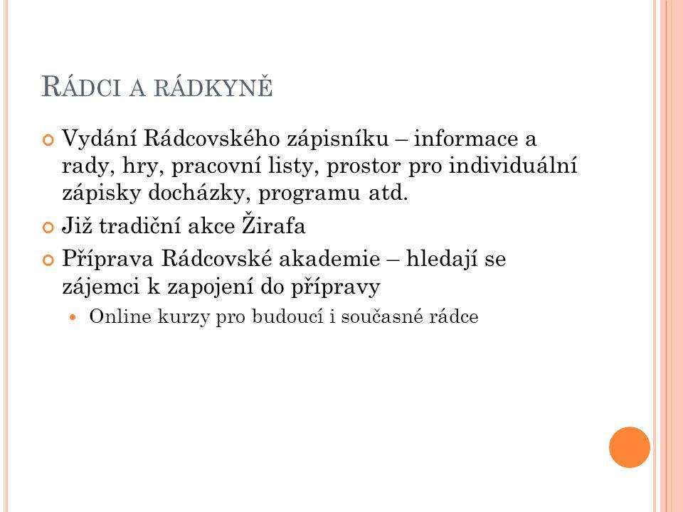 R ÁDCI A RÁDKYNĚ Vydání Rádcovského zápisníku – informace a rady, hry, pracovní listy, prostor pro individuální zápisky docházky, programu atd.