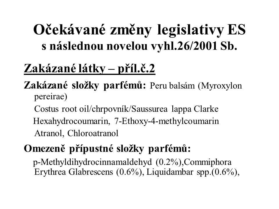 Očekávané změny legislativy ES s následnou novelou vyhl.26/2001 Sb. Zakázané látky – příl.č.2 Zakázané složky parfémů: Peru balsám (Myroxylon pereirae