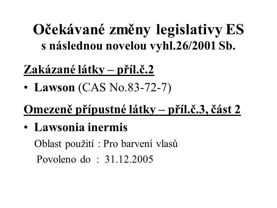 Očekávané změny legislativy ES s následnou novelou vyhl.26/2001 Sb. Zakázané látky – příl.č.2 Lawson (CAS No.83-72-7) Omezeně přípustné látky – příl.č