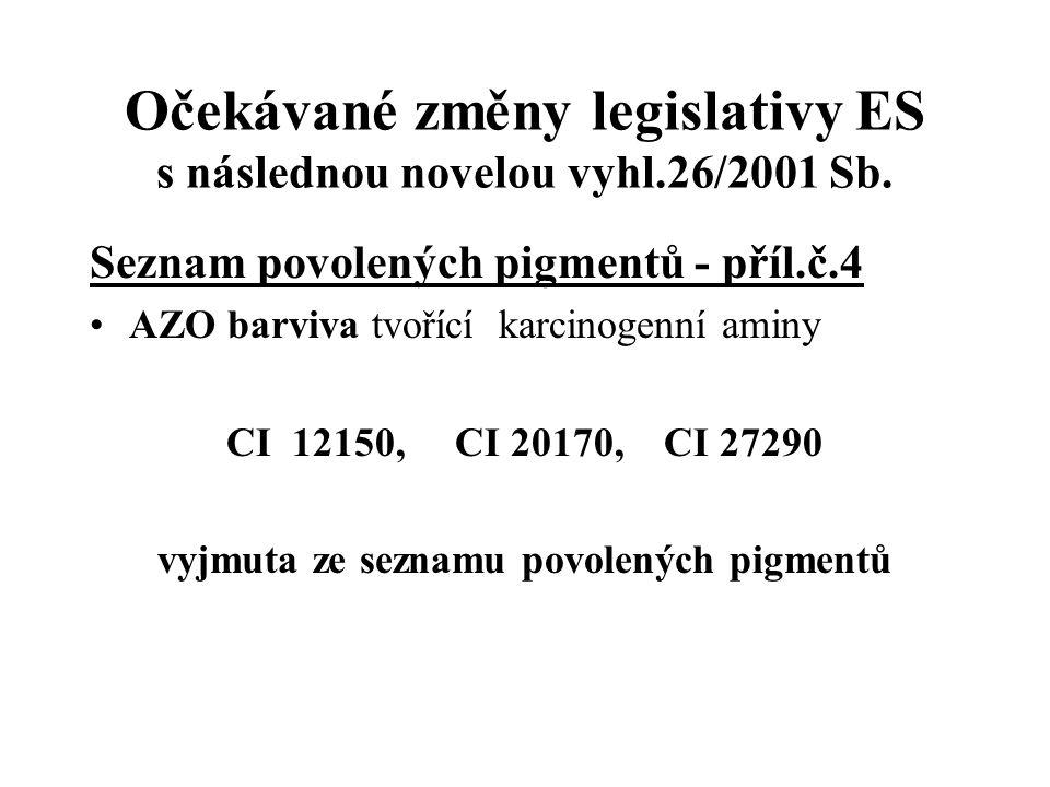 Očekávané změny legislativy ES s následnou novelou vyhl.26/2001 Sb. Seznam povolených pigmentů - příl.č.4 AZO barviva tvořící karcinogenní aminy CI 12