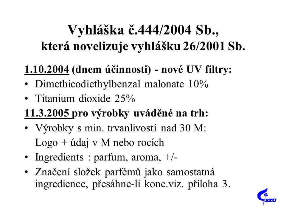 Vyhláška č.444/2004 Sb., která novelizuje vyhlášku 26/2001 Sb. 1.10.2004 (dnem účinnosti) - nové UV filtry: Dimethicodiethylbenzal malonate 10% Titani