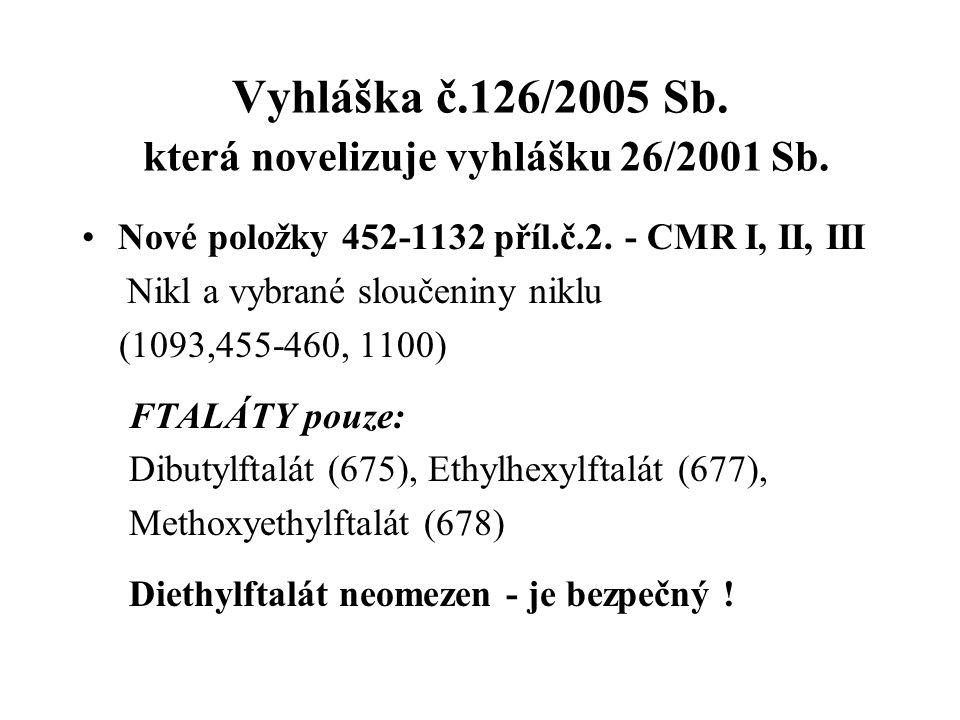 Vyhláška č.126/2005 Sb. která novelizuje vyhlášku 26/2001 Sb. Nové položky 452-1132 příl.č.2. - CMR I, II, III Nikl a vybrané sloučeniny niklu (1093,4