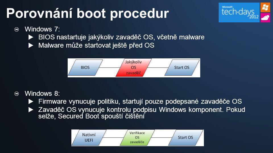 Porovnání boot procedur Windows 7:  BIOS nastartuje jakýkoliv zavaděč OS, včetně malware  Malware může startovat ještě před OS Windows 8:  Firmware vynucuje politiku, startují pouze podepsané zavaděče OS  Zavaděč OS vynucuje kontrolu podpisu Windows komponent.