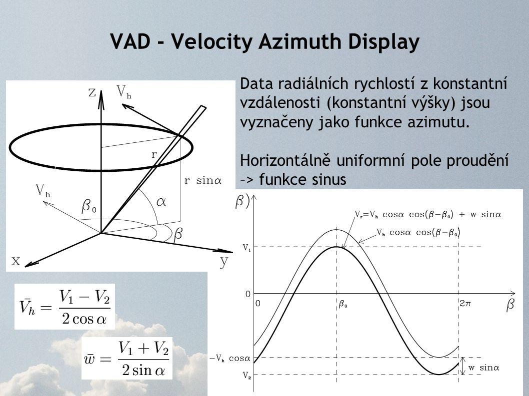 VAD - Velocity Azimuth Display Data radiálních rychlostí z konstantní vzdálenosti (konstantní výšky) jsou vyznačeny jako funkce azimutu. Horizontálně