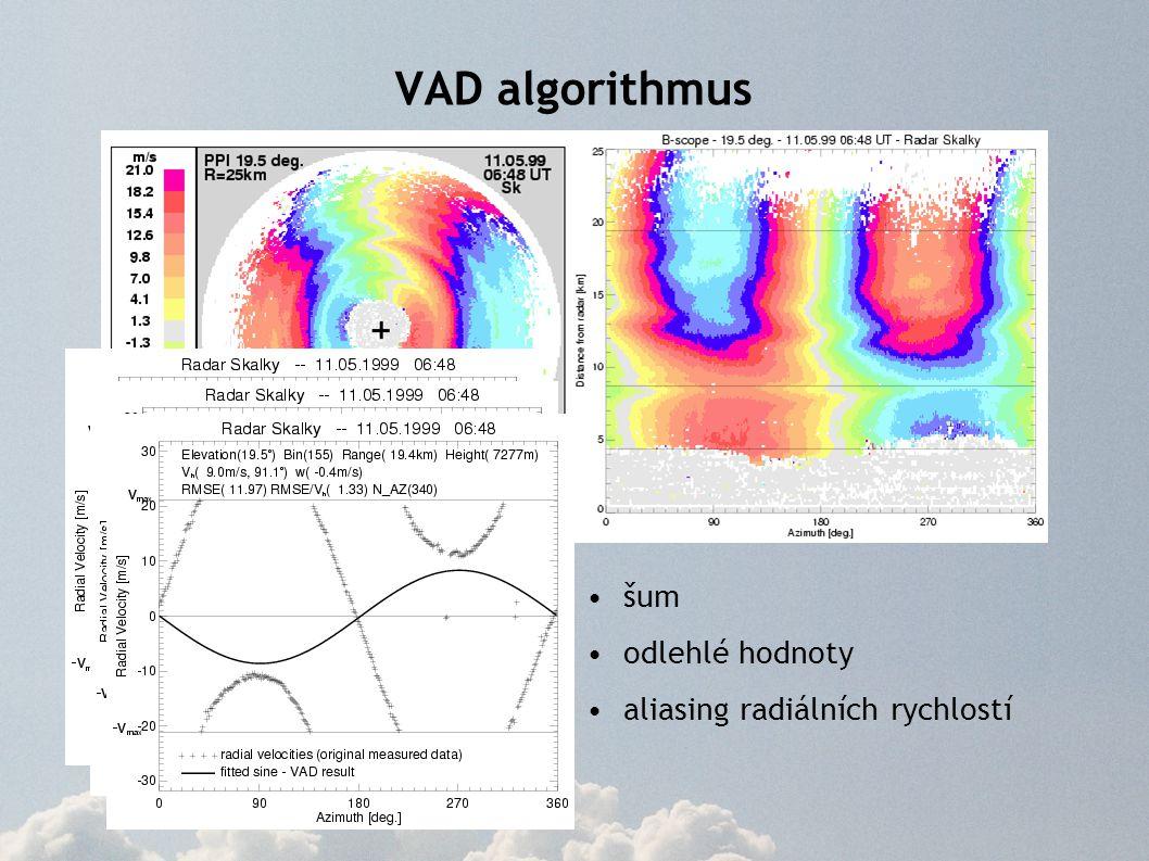 šum odlehlé hodnoty aliasing radiálních rychlostí VAD algorithmus