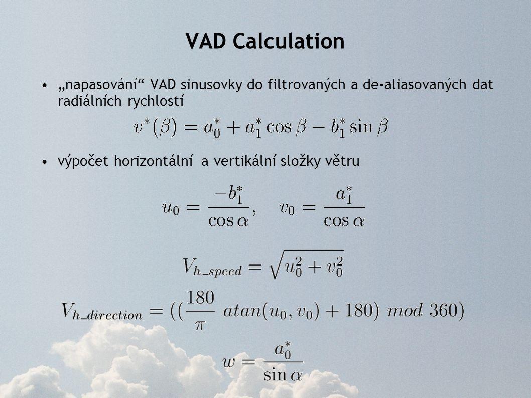 """""""napasování"""" VAD sinusovky do filtrovaných a de-aliasovaných dat radiálních rychlostí výpočet horizontální a vertikální složky větru VAD Calculation"""