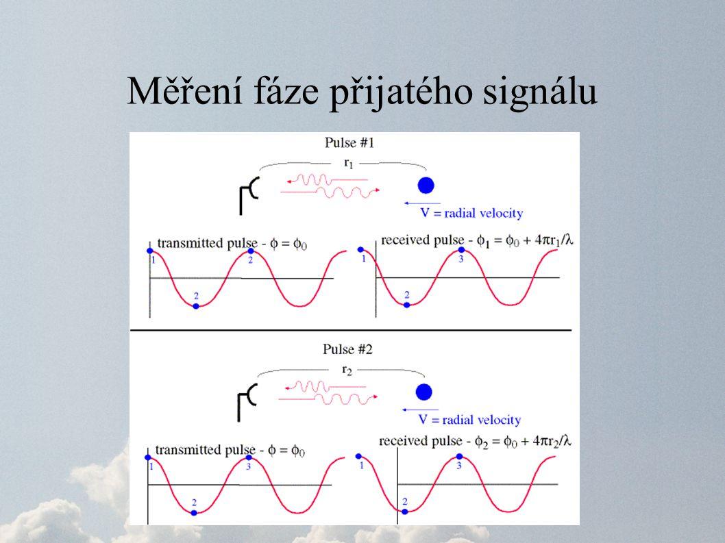 Dopplerovské dilema (f r =PRF) lambda=5 cm: fd=150: v=3.75 m/s fd=280: v=7.00 m/s fd=350: v=8.75 m/s