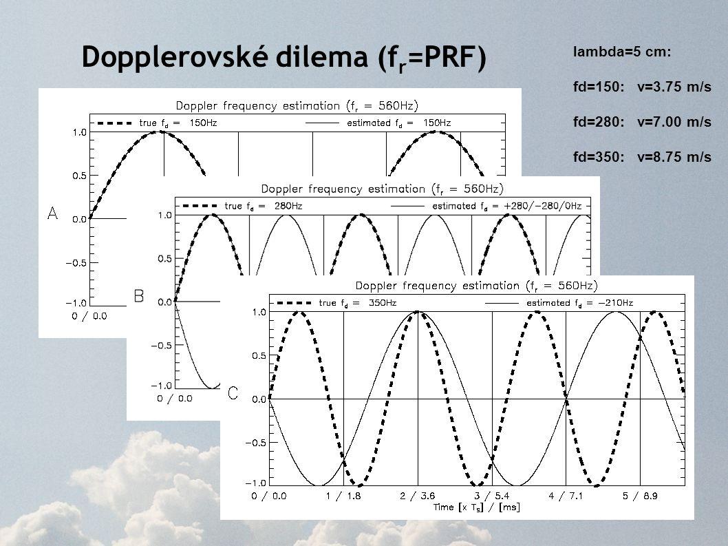 Dopplerovské dilema lambda=5 cm: fd=150: v=3.75 m/s fd=280: v=7.00 m/s fd=350: v=8.75 m/s