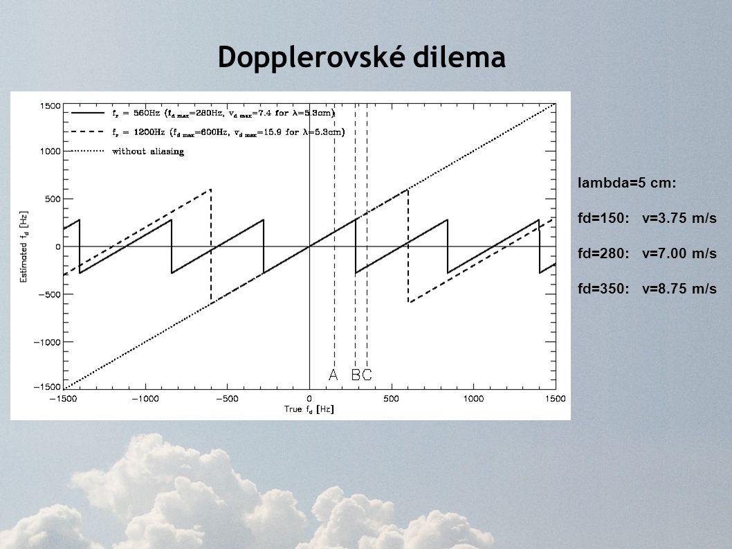 Dopplerovské dilema maximální jednoznačně určitelná rychlost, tzv.