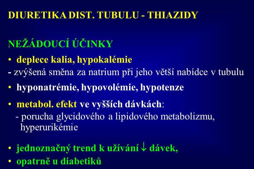 DIURETIKA DIST. TUBULU - THIAZIDY NEŽÁDOUCÍ ÚČINKY deplece kalia, hypokalémie - zvýšená směna za natrium při jeho větší nabídce v tubulu hyponatrémie,