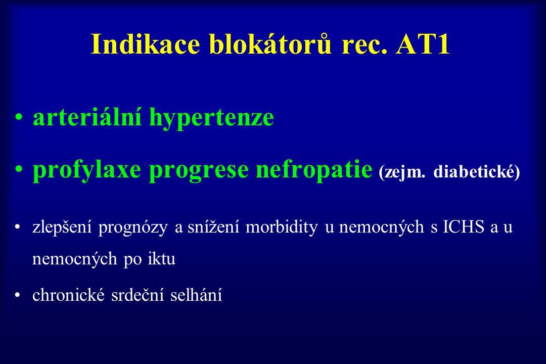 Indikace blokátorů rec. AT1 arteriální hypertenze profylaxe progrese nefropatie (zejm. diabetické) zlepšení prognózy a snížení morbidity u nemocných s
