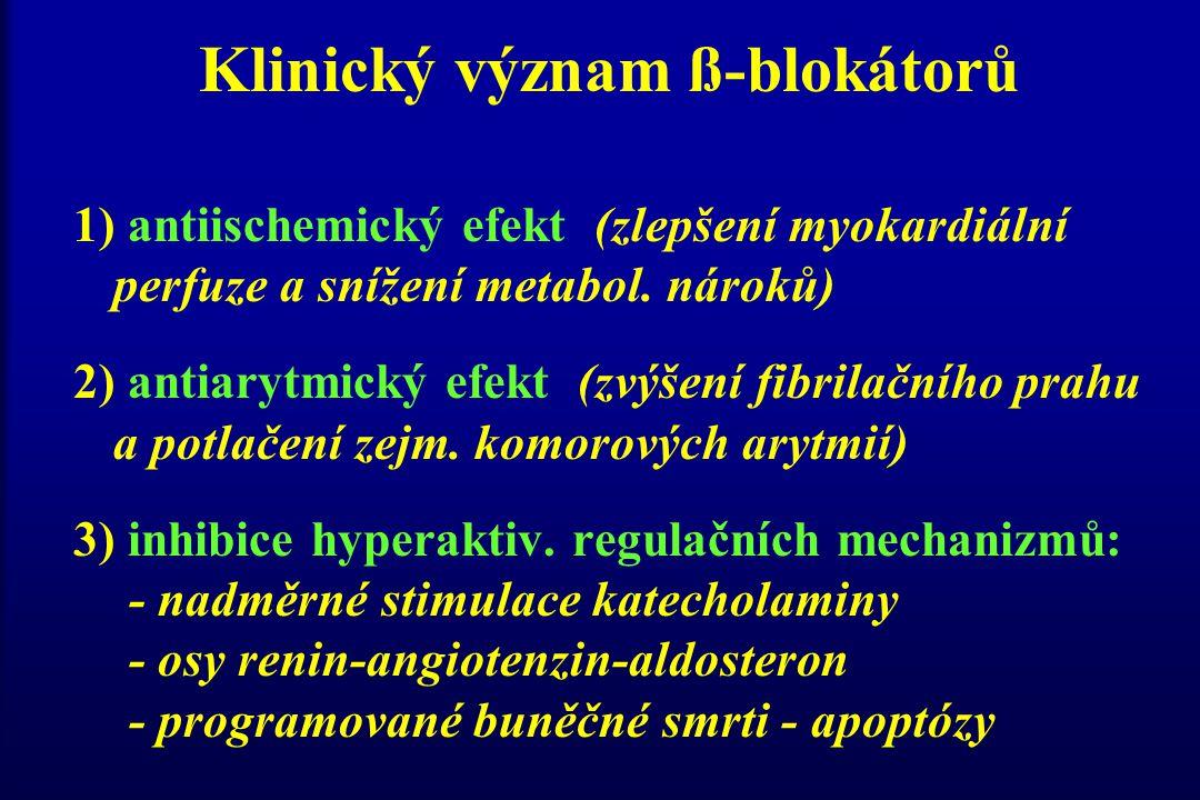Klinický význam ß-blokátorů 1) antiischemický efekt (zlepšení myokardiální perfuze a snížení metabol. nároků) 2) antiarytmický efekt (zvýšení fibrilač
