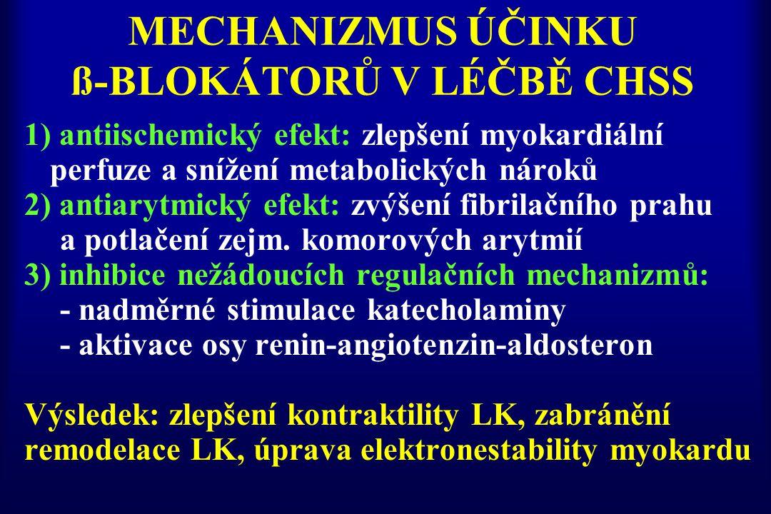 MECHANIZMUS ÚČINKU ß-BLOKÁTORŮ V LÉČBĚ CHSS 1) antiischemický efekt: zlepšení myokardiální perfuzea snížení metabolických nároků 2) antiarytmický efek
