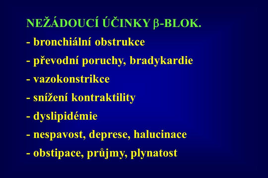 NEŽÁDOUCÍ ÚČINKY  -BLOK. - bronchiální obstrukce - převodní poruchy, bradykardie - vazokonstrikce - snížení kontraktility - dyslipidémie - nespavost,