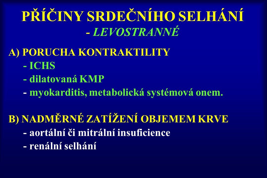 PŘÍČINY SRDEČNÍHO SELHÁNÍ - LEVOSTRANNÉ A) PORUCHA KONTRAKTILITY - ICHS - dilatovaná KMP - myokarditis, metabolická systémová onem. B) NADMĚRNÉ ZATÍŽE