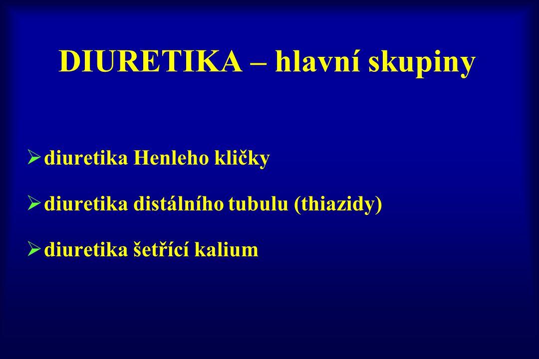 DIURETIKA – hlavní skupiny  diuretika Henleho kličky  diuretika distálního tubulu (thiazidy)  diuretika šetřící kalium