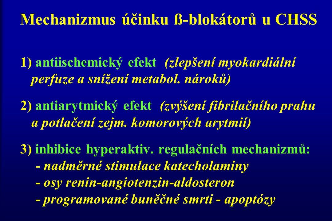 Mechanizmus účinku ß-blokátorů u CHSS 1) antiischemický efekt (zlepšení myokardiální perfuze a snížení metabol. nároků) 2) antiarytmický efekt (zvýšen