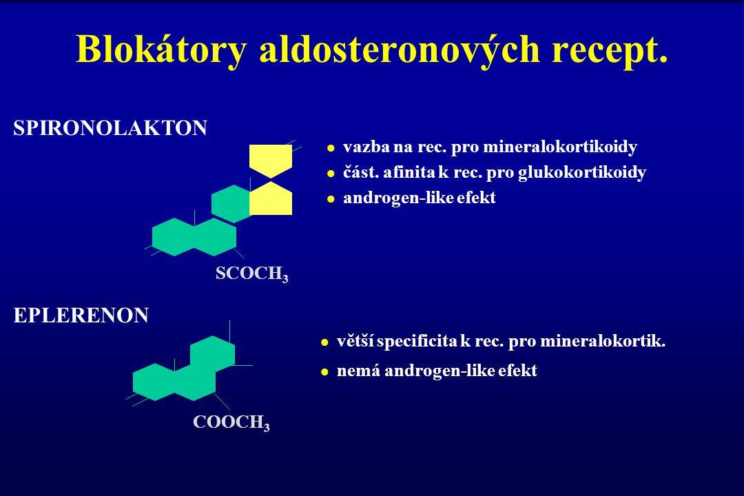 EPLERENON vazba na rec. pro mineralokortikoidy část. afinita k rec. pro glukokortikoidy androgen-like efekt COOCH 3 větší specificita k rec. pro miner