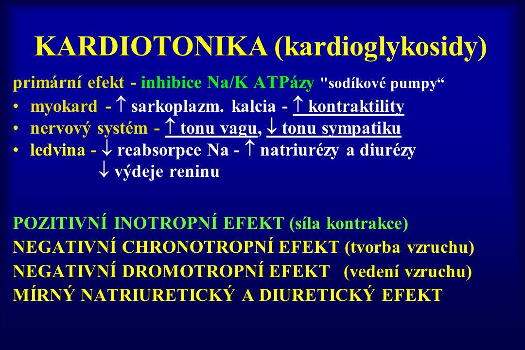 KARDIOTONIKA (kardioglykosidy) primární efekt - inhibice Na/K ATPázy