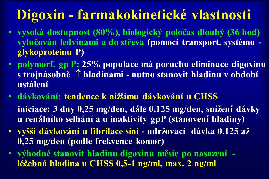 Digoxin - farmakokinetické vlastnosti vysoká dostupnost (80%), biologický poločas dlouhý (36 hod) vylučován ledvinami a do střeva (pomocí transport. s