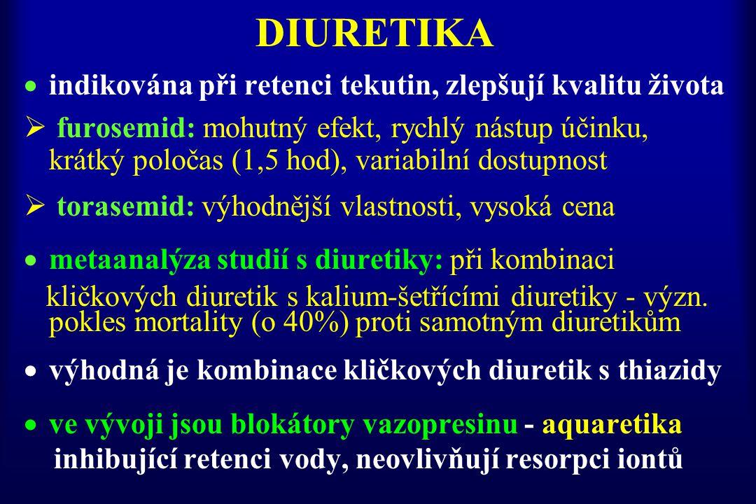 DIURETIKA  indikována při retenci tekutin, zlepšují kvalitu života  furosemid: mohutný efekt, rychlý nástup účinku, krátký poločas (1,5 hod), variab