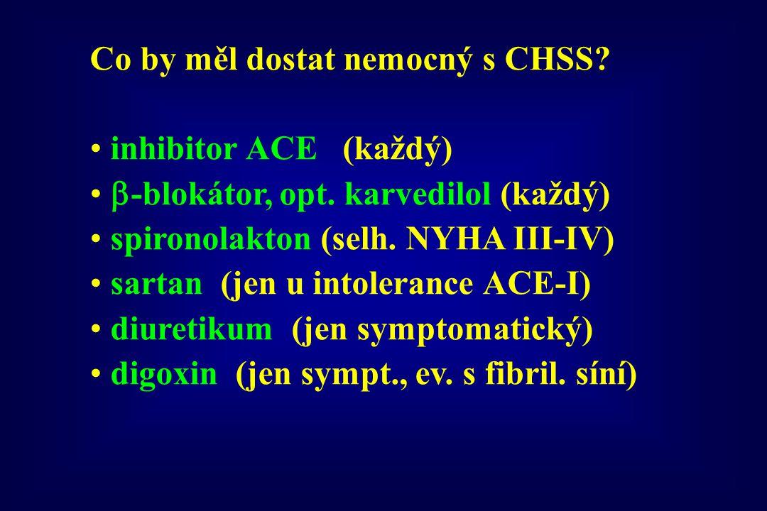 Co by měl dostat nemocný s CHSS? inhibitor ACE (každý)  -blokátor, opt. karvedilol (každý) spironolakton (selh. NYHA III-IV) sartan (jen u intoleranc