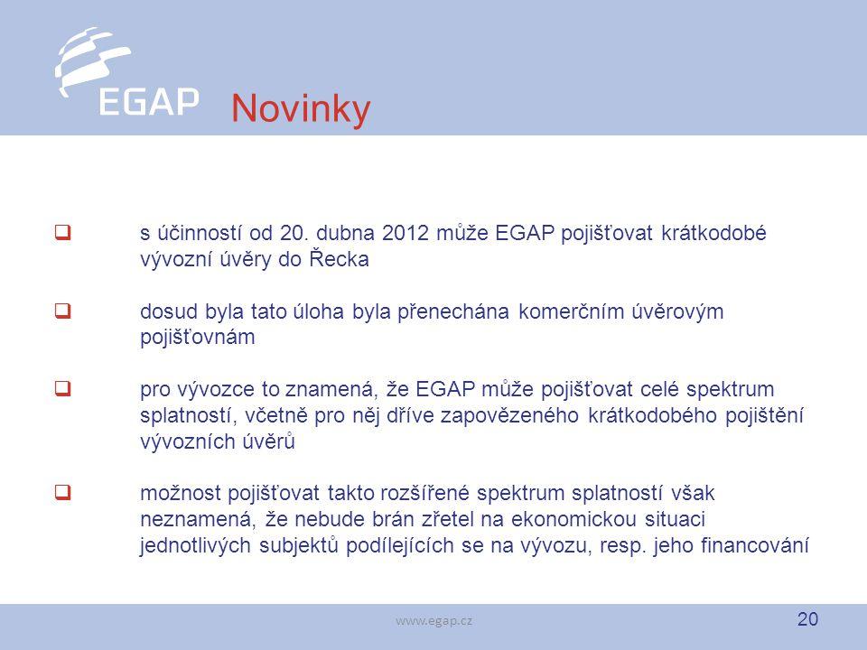 20 www.egap.cz Novinky  s účinností od 20. dubna 2012 může EGAP pojišťovat krátkodobé vývozní úvěry do Řecka  dosud byla tato úloha byla přenechána