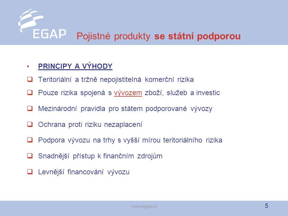 5 www.egap.cz Pojistné produkty se státní podporou PRINCIPY A VÝHODY  Teritoriální a tržně nepojistitelná komerční rizika  Pouze rizika spojená s vý