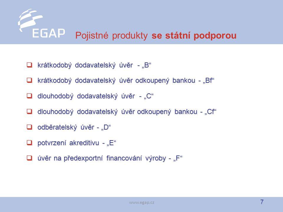 """7 www.egap.cz Pojistné produkty se státní podporou  krátkodobý dodavatelský úvěr - """"B  krátkodobý dodavatelský úvěr odkoupený bankou - """"Bf  dlouhodobý dodavatelský úvěr - """"C  dlouhodobý dodavatelský úvěr odkoupený bankou - """"Cf  odběratelský úvěr - """"D  potvrzení akreditivu - """"E  úvěr na předexportní financování výroby - """"F"""