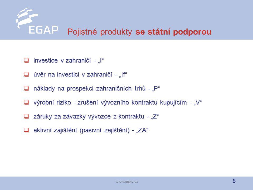 """8 www.egap.cz Pojistné produkty se státní podporou  investice v zahraničí - """"I  úvěr na investici v zahraničí - """"If  náklady na prospekci zahraničních trhů - """"P  výrobní riziko - zrušení vývozního kontraktu kupujícím - """"V  záruky za závazky vývozce z kontraktu - """"Z  aktivní zajištění (pasivní zajištění) - """"ZA"""
