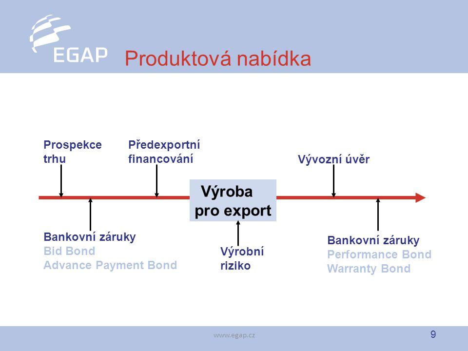 9 www.egap.cz Produktová nabídka Výroba pro export Prospekce trhu Předexportní financování Bankovní záruky Bid Bond Advance Payment Bond Výrobní riziko Vývozní úvěr Bankovní záruky Performance Bond Warranty Bond
