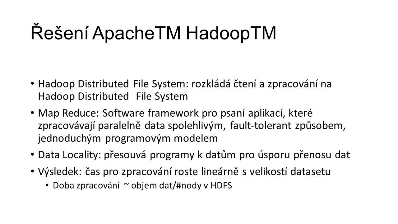 Řešení ApacheTM HadoopTM Hadoop Distributed File System: rozkládá čtení a zpracování na Hadoop Distributed File System Map Reduce: Software framework